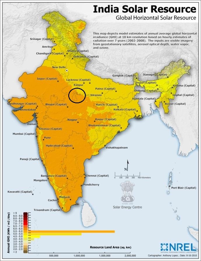 uttar pradesh solar ppas signed with developers for 110
